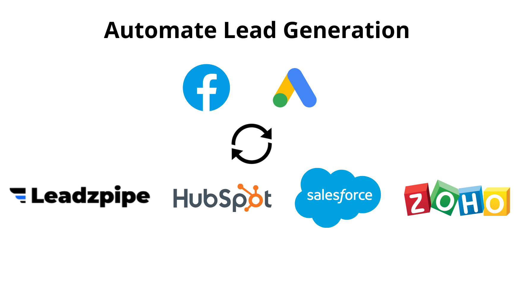 No More CSV. Automate Lead Generation