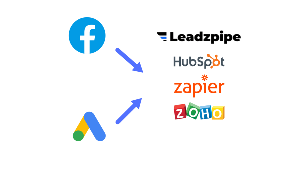 What is a Lead Management Tool and why you need it the most in 2021